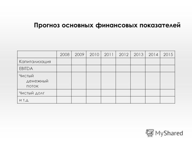 Прогноз основных финансовых показателей 20082009201020112012201320142015 Капитализация EBITDA Чистый денежный поток Чистый долг и т.д