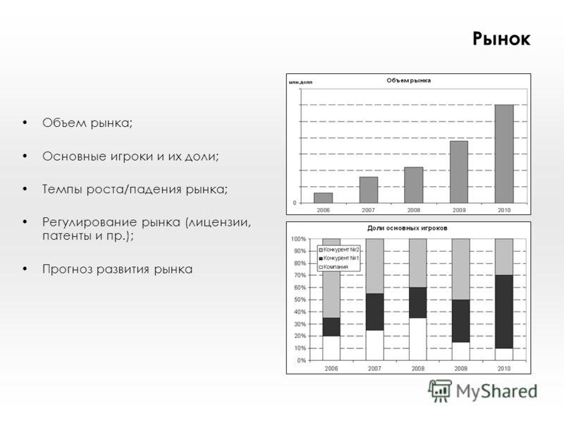 Рынок Объем рынка; Основные игроки и их доли; Темпы роста/падения рынка; Регулирование рынка (лицензии, патенты и пр.); Прогноз развития рынка