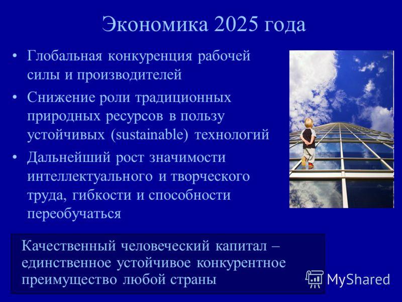 Экономика 2025 года Глобальная конкуренция рабочей силы и производителей Снижение роли традиционных природных ресурсов в пользу устойчивых (sustainable) технологий Дальнейший рост значимости интеллектуального и творческого труда, гибкости и способнос