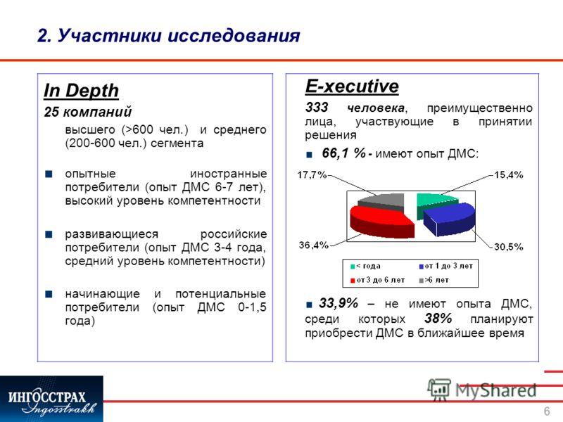 6 2. Участники исследования In Depth 25 компаний высшего (>600 чел.) и среднего (200-600 чел.) сегмента опытные иностранные потребители (опыт ДМС 6-7 лет), высокий уровень компетентности развивающиеся российские потребители (опыт ДМС 3-4 года, средни