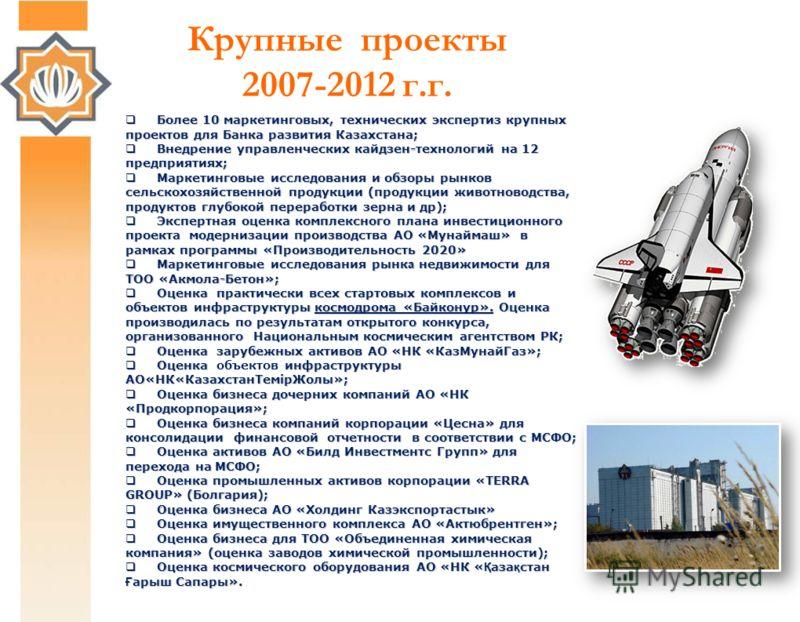 Более 10 маркетинговых, технических экспертиз крупных проектов для Банка развития Казахстана; Более 10 маркетинговых, технических экспертиз крупных проектов для Банка развития Казахстана; Внедрение управленческих кайдзен-технологий на 12 предприятиях