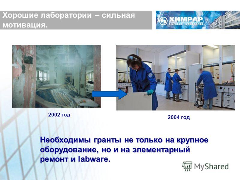 Хорошие лаборатории – сильная мотивация. 2002 год 2004 год Необходимы гранты не только на крупное оборудование, но и на элементарный ремонт и labware.