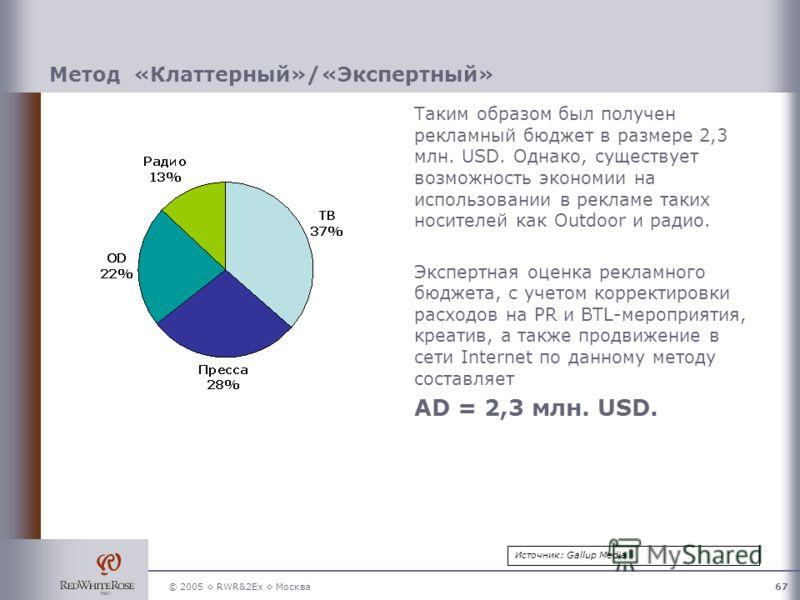 © 2005 RWR&2Ex Москва67 Метод «Клаттерный»/«Экспертный» Таким образом был получен рекламный бюджет в размере 2,3 млн. USD. Однако, существует возможность экономии на использовании в рекламе таких носителей как Outdoor и радио. Экспертная оценка рекла