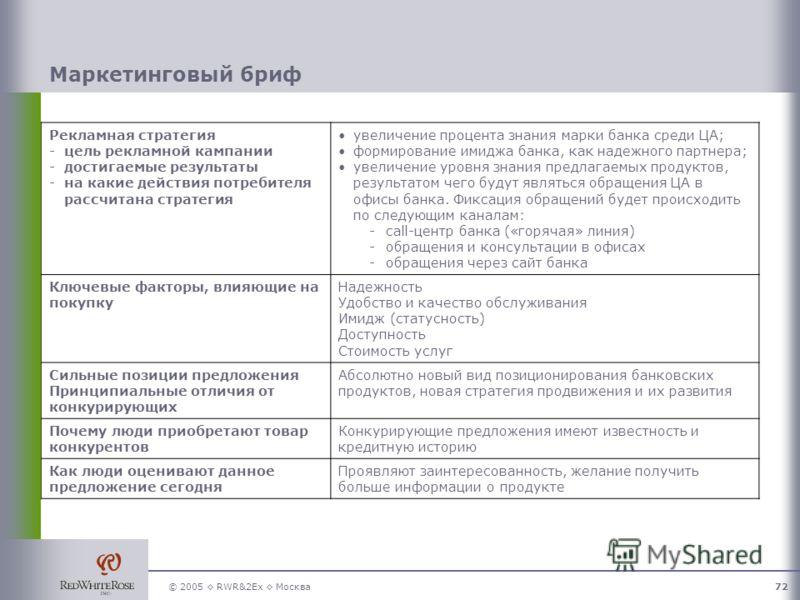 © 2005 RWR&2Ex Москва72 Маркетинговый бриф Рекламная стратегия -цель рекламной кампании -достигаемые результаты -на какие действия потребителя рассчитана стратегия увеличение процента знания марки банка среди ЦА; формирование имиджа банка, как надежн
