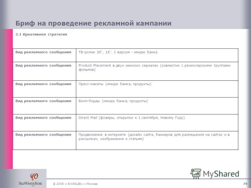 © 2005 RWR&2Ex Москва79 Бриф на проведение рекламной кампании 3.1 Креативная стратегия Вид рекламного сообщенияТВ-ролик 30