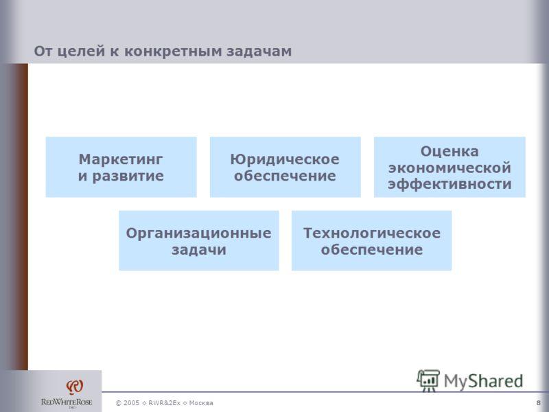 © 2005 RWR&2Ex Москва8 От целей к конкретным задачам Маркетинг и развитие Юридическое обеспечение Оценка экономической эффективности Организационные задачи Технологическое обеспечение