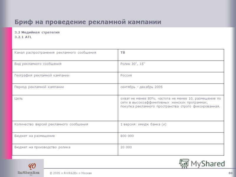 © 2005 RWR&2Ex Москва80 Бриф на проведение рекламной кампании 3.2 Медийная стратегия 3.2.1 ATL Канал распространения рекламного сообщенияТВ Вид рекламного сообщенияРолик 30