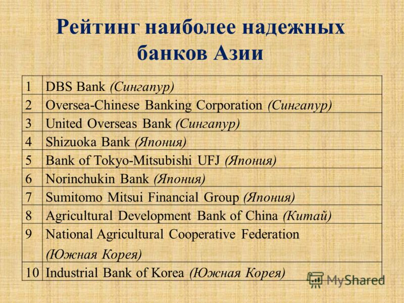 1DBS Bank (Сингапур) 2Oversea-Chinese Banking Corporation (Сингапур) 3United Overseas Bank (Сингапур) 4Shizuoka Bank (Япония) 5Bank of Tokyo-Mitsubishi UFJ (Япония) 6Norinchukin Bank (Япония) 7Sumitomo Mitsui Financial Group (Япония) 8Agricultural De
