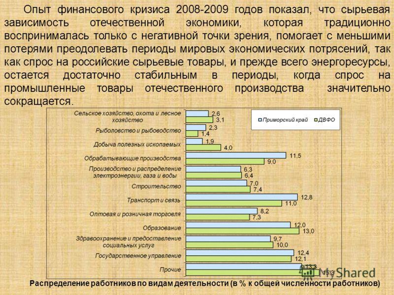 Распределение работников по видам деятельности (в % к общей численности работников) Опыт финансового кризиса 2008-2009 годов показал, что сырьевая зависимость отечественной экономики, которая традиционно воспринималась только с негативной точки зрени