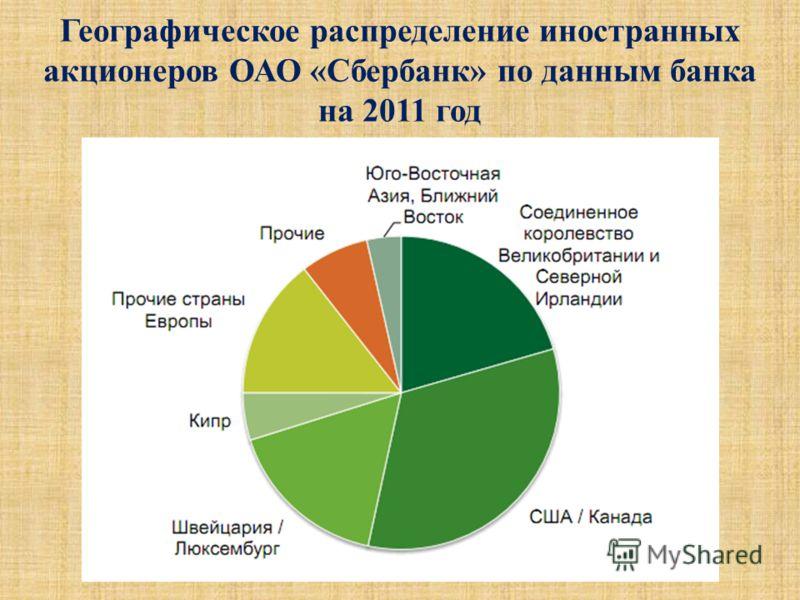 Географическое распределение иностранных акционеров ОАО «Сбербанк» по данным банка на 2011 год