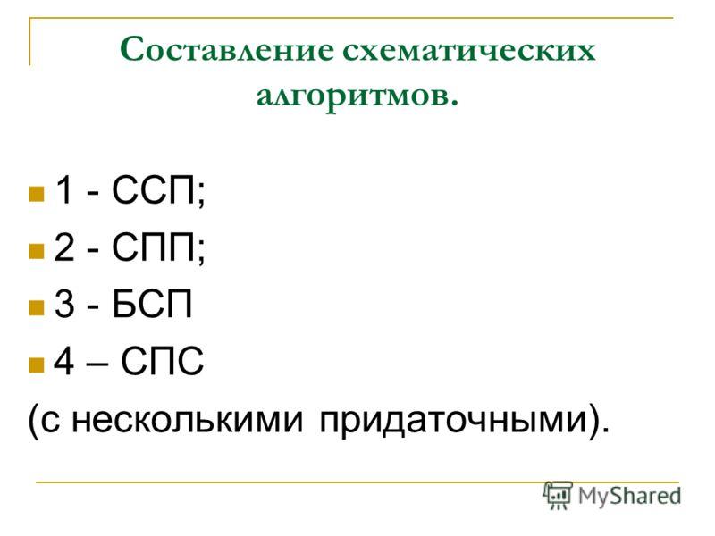 Составление схематических алгоритмов. 1 - ССП; 2 - СПП; 3 - БСП 4 – СПС (с несколькими придаточными).
