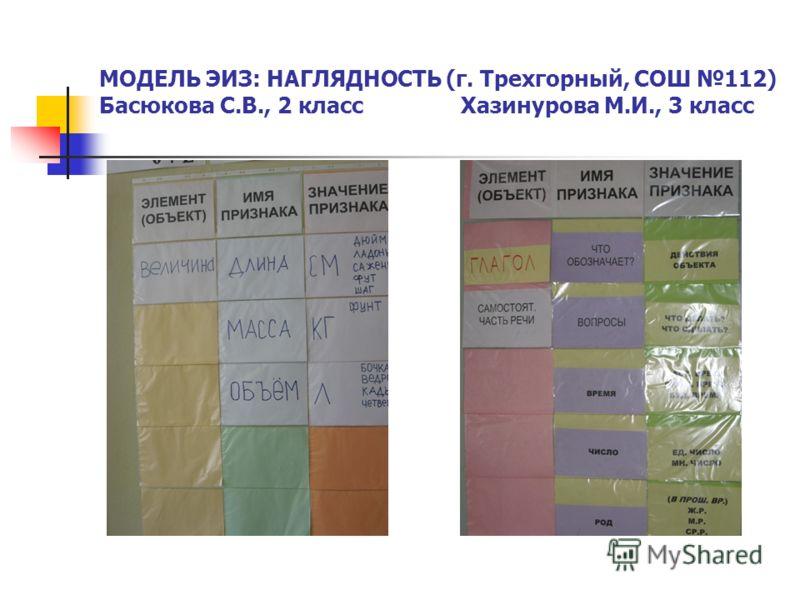 МОДЕЛЬ ЭИЗ: НАГЛЯДНОСТЬ (г. Трехгорный, СОШ 112) Басюкова С.В., 2 класс Хазинурова М.И., 3 класс