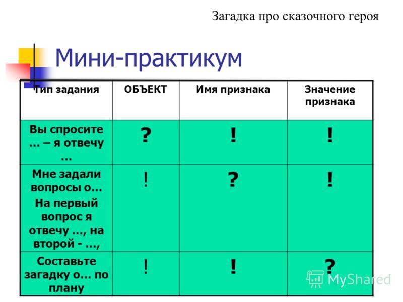 Мини-практикум Тип заданияОБЪЕКТИмя признакаЗначение признака Вы спросите … – я отвечу … ?!! Мне задали вопросы о… На первый вопрос я отвечу …, на второй - …, !?! Составьте загадку о… по плану !!? Загадка про сказочного героя