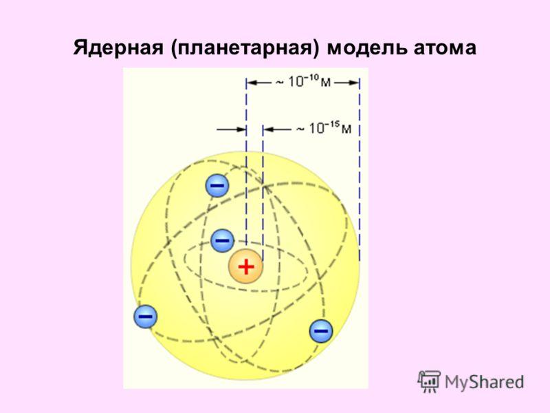 Ядерная (планетарная) модель атома