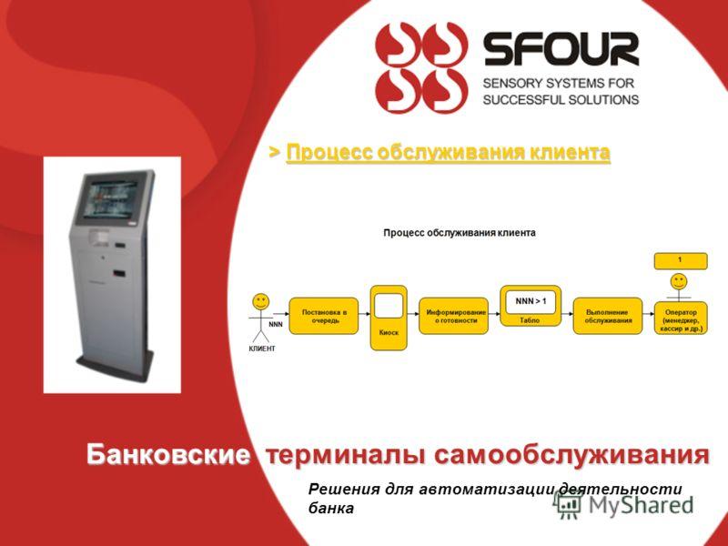 > Процесс обслуживания клиента Банковские терминалы самообслуживания Решения для автоматизации деятельности банка