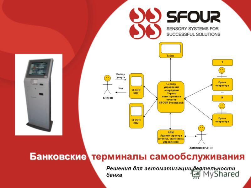 Банковские терминалы самообслуживания Решения для автоматизации деятельности банка