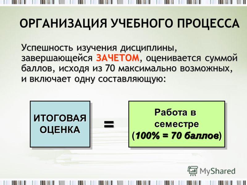 ОРГАНИЗАЦИЯ УЧЕБНОГО ПРОЦЕССА Успешность изучения дисциплины, завершающейся ЗАЧЕТОМ, оценивается суммой баллов, исходя из 70 максимально возможных, и включает одну составляющую: ИТОГОВАЯОЦЕНКАИТОГОВАЯОЦЕНКА = Работа в семестре (100% = 70 баллов) Рабо