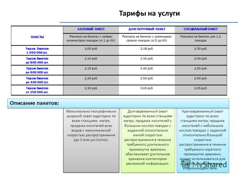 ПАКЕТЫ БАЗОВЫЙ ПАКЕТДОЛГОСРОЧНЫЙ ПАКЕТСПЕЦИАЛЬНЫЙ ПАКЕТ Реклама на билетах с любым количеством поездок (от 1 до 60) Реклама на билетах с длительным сроком поездок (от 5 до 60) Реклама на билетах для 1-2 поездок Тираж билетов 1 000 000 шт. 2,00 руб.3,