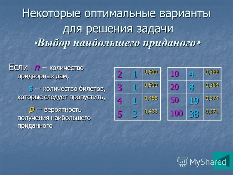 Некоторые оптимальные варианты для решения задачи « Выбор наибольшего приданого » Если n – количество придворных дам, s – количество билетов, которые следует пропустить, s – количество билетов, которые следует пропустить, р – вероятность получения на