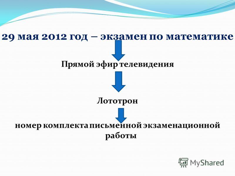 29 мая 2012 год – экзамен по математике Прямой эфир телевидения Лототрон номер комплекта письменной экзаменационной работы