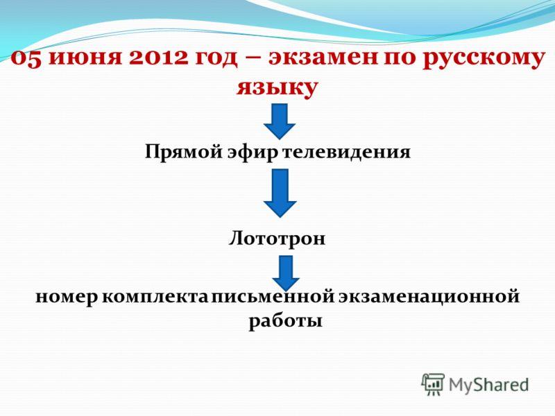05 июня 2012 год – экзамен по русскому языку Прямой эфир телевидения Лототрон номер комплекта письменной экзаменационной работы