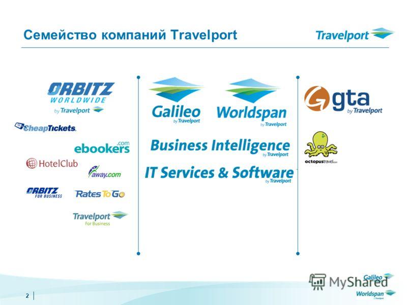 2 Семейство компаний Travelport