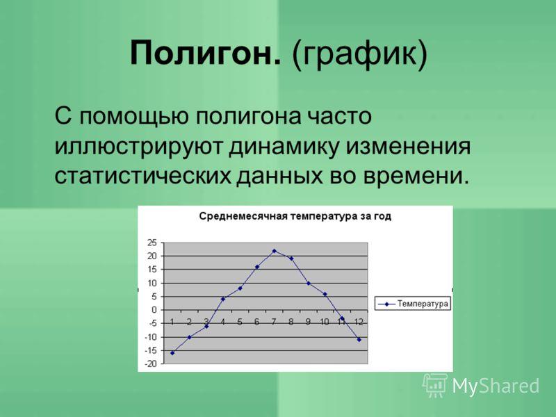 Гистограмма Разновидность столбчатых диаграмм. Служит для изображения интервальных рядов данных, она представляет собой ступенчатую фигуру, составленную из сомкнутых прямоугольников.