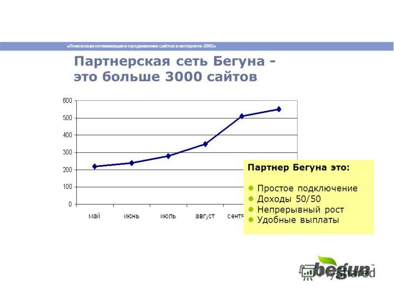 «Поисковая оптимизация и продвижение сайтов в интернете-2005» Партнерская сеть Бегуна - это больше 3000 сайтов Партнер Бегуна это: Простое подключение Доходы 50/50 Непрерывный рост Удобные выплаты