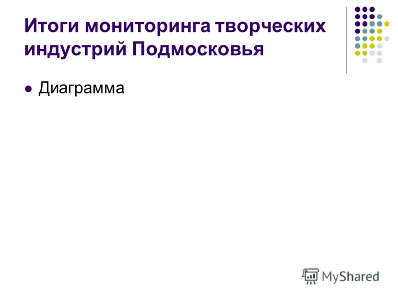 Итоги мониторинга творческих индустрий Подмосковья Диаграмма