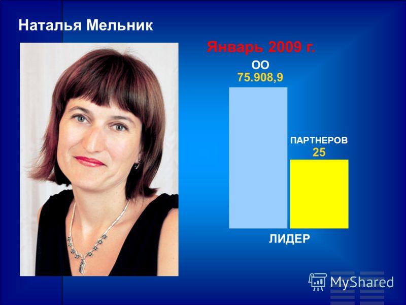 Наталья Мельник Январь 2009 г. ЛИДЕР ОО 75.908,9 ПАРТНЕРОВ 25