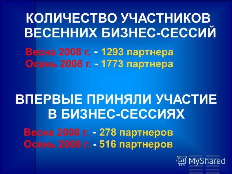 КОЛИЧЕСТВО УЧАСТНИКОВ ВЕСЕННИХ БИЗНЕС-СЕССИЙ Весна 2008 г. - 1293 партнера Осень 2008 г. - 1773 партнера ВПЕРВЫЕ ПРИНЯЛИ УЧАСТИЕ В БИЗНЕС-СЕССИЯХ Весна 2008 г. - 278 партнеров Осень 2008 г. - 516 партнеров