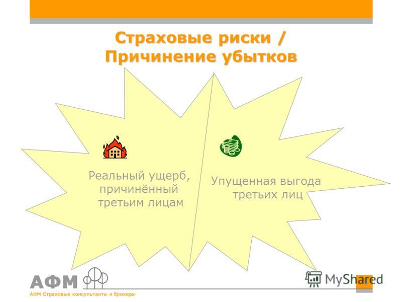 4 Субъекты Выгодоприобретатель Застрахованное Лицо Страховщик Страхователь