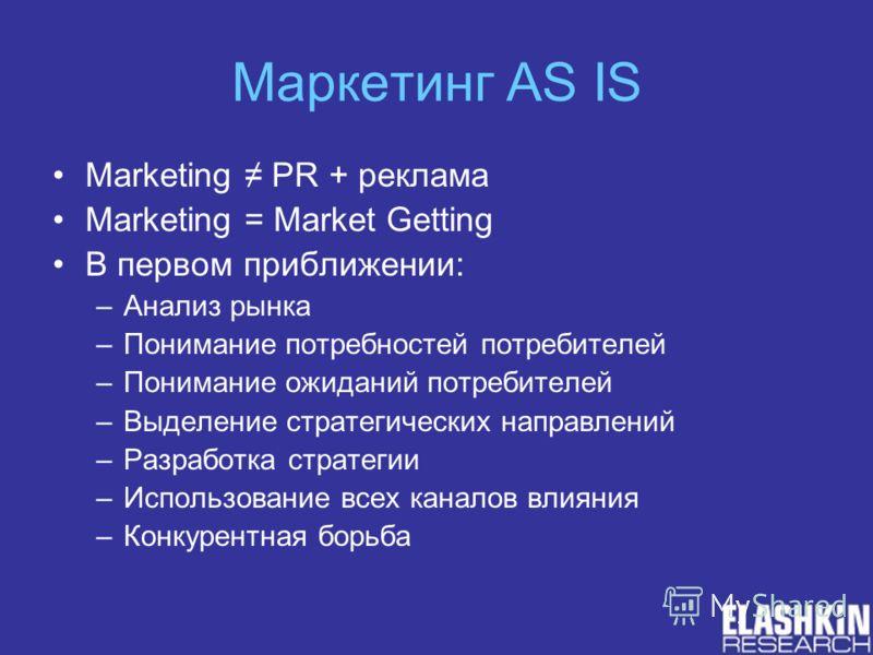 Маркетинг AS IS Marketing PR + реклама Marketing = Market Getting В первом приближении: –Анализ рынка –Понимание потребностей потребителей –Понимание ожиданий потребителей –Выделение стратегических направлений –Разработка стратегии –Использование все