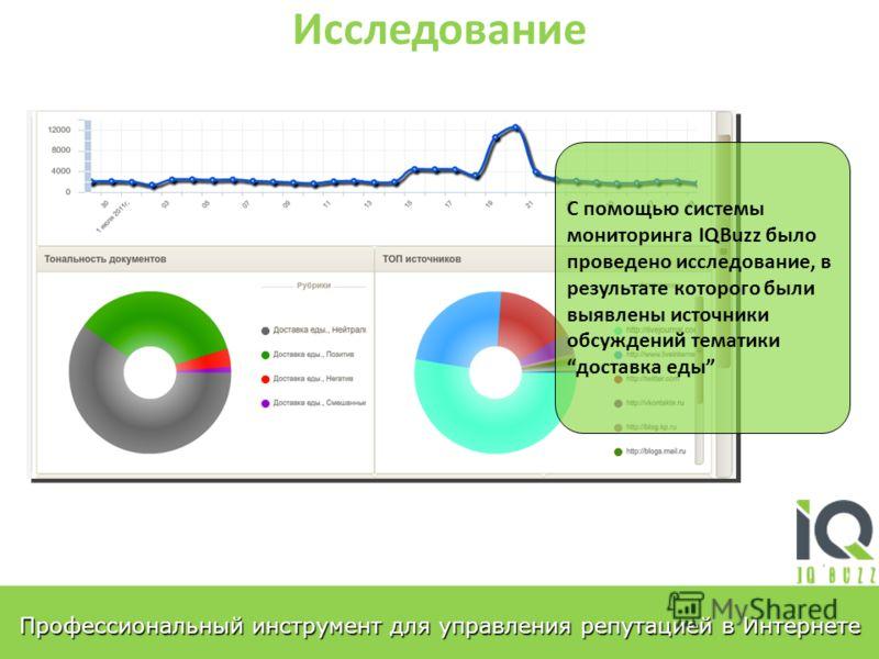 Профессиональный инструмент для управления репутацией в Интернете Исследование С помощью системы мониторинга IQBuzz было проведено исследование, в результате которого были выявлены источники обсуждений тематики доставка еды