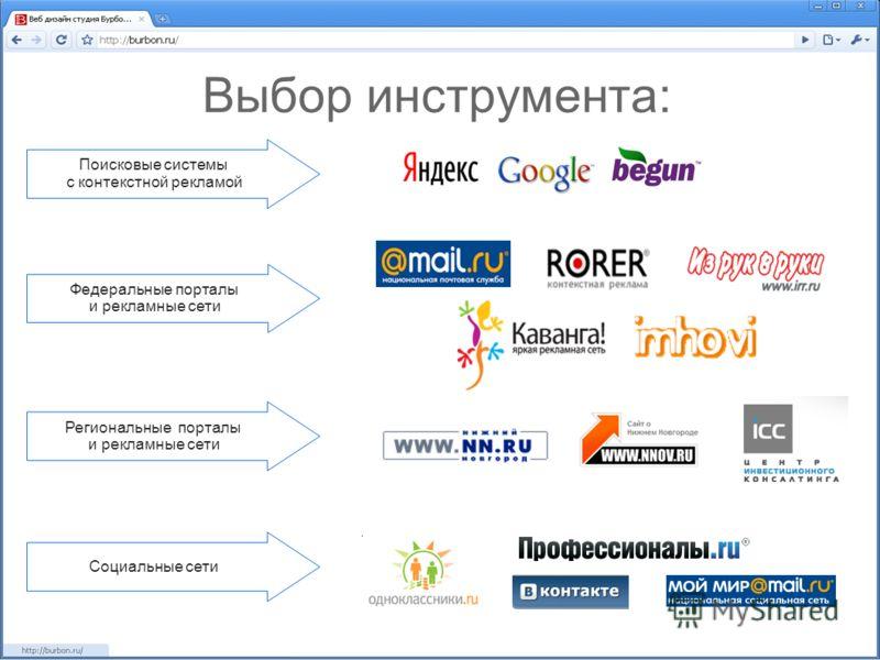 Выбор инструмента: Федеральные порталы и рекламные сети Региональные порталы и рекламные сети Социальные сети Поисковые системы с контекстной рекламой