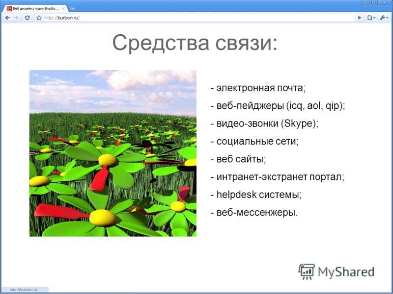 Средства связи: - электронная почта; - веб-пейджеры (icq, aol, qip); - видео-звонки (Skype); - социальные сети; - веб сайты; - интранет-экстранет портал; - helpdesk системы; - веб-мессенжеры.