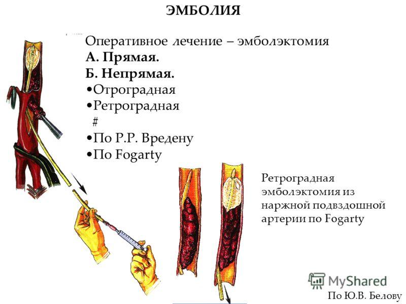 Эмболия фото