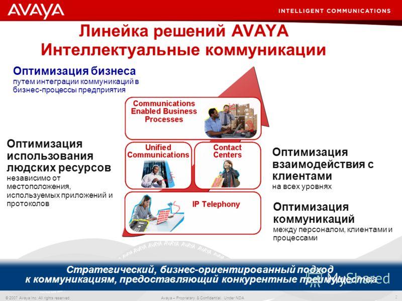 2 © 2007 Avaya Inc. All rights reserved. Avaya – Proprietary & Confidential. Under NDA Оптимизация использования людских ресурсов независимо от местоположения, используемых приложений и протоколов Оптимизация коммуникаций между персоналом, клиентами