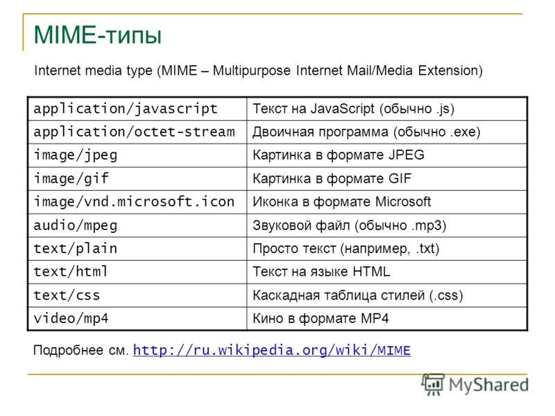 MIME-типы Internet media type (MIME – Multipurpose Internet Mail/Media Extension) application/javascript Текст на JavaScript (обычно.js) application/octet-stream Двоичная программа (обычно.exe) image/jpeg Картинка в формате JPEG image/gif Картинка в