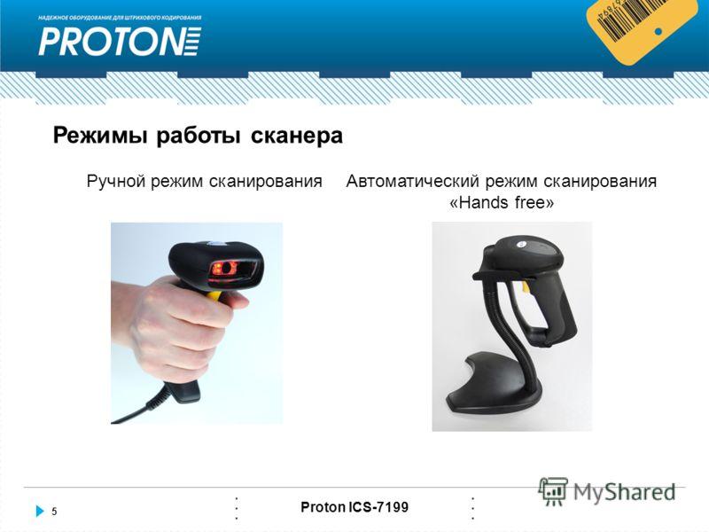 5 Proton ICS-7199 Режимы работы сканера Ручной режим сканированияАвтоматический режим сканирования «Hands free»
