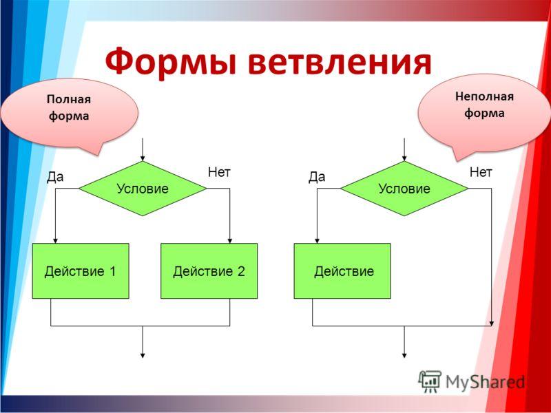 Формы ветвления Условие Действие 1Действие 2 Да Нет Условие Действие Да Нет Неполная форма Полная форма