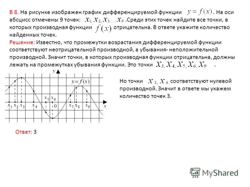 В 8. На рисунке изображен график дифференцируемой функции. На оси абсцисс отмечены 9 точек:.Среди этих точек найдите все точки, в которых производная функции отрицательна. В ответе укажите количество найденных точек. Решение: Известно, что промежутки