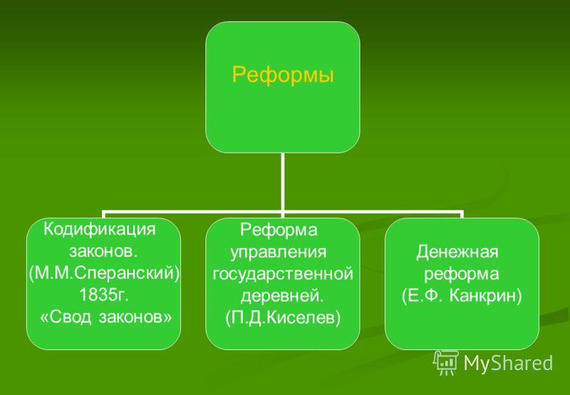А П Киселева
