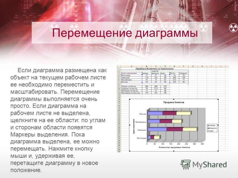 Перемещение диаграммы Если диаграмма размещена как объект на текущем рабочем листе ее необходимо переместить и масштабировать. Перемещение диаграммы выполняется очень просто. Если диаграмма на рабочем листе не выделена, щелкните на ее области: по угл