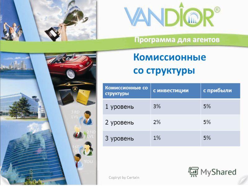Программа для агентов Комиссионные со структуры с инвестициис прибыли 1 уровень 3%5% 2 уровень 2%5% 3 уровень 1%5% Комиссионные со структуры Copiryt by Certain