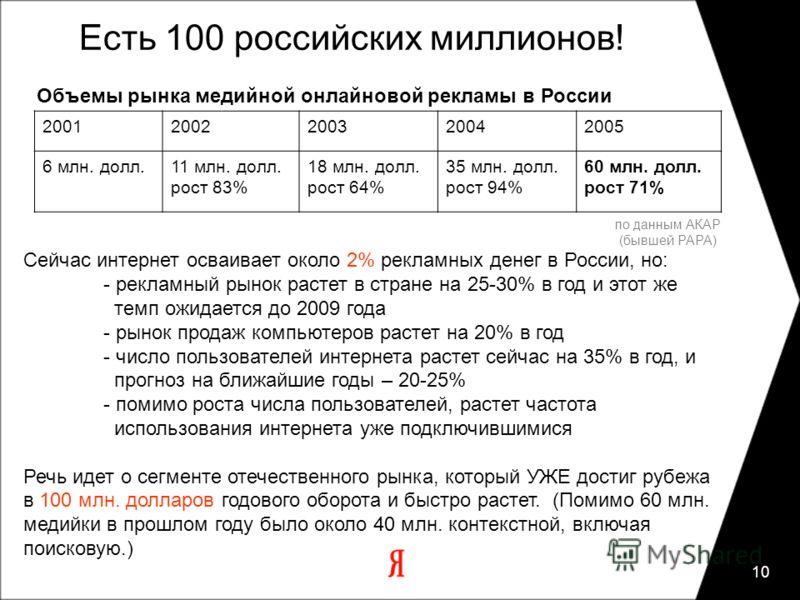10 Сейчас интернет осваивает около 2% рекламных денег в России, но: - рекламный рынок растет в стране на 25-30% в год и этот же темп ожидается до 2009 года - рынок продаж компьютеров растет на 20% в год - число пользователей интернета растет сейчас н