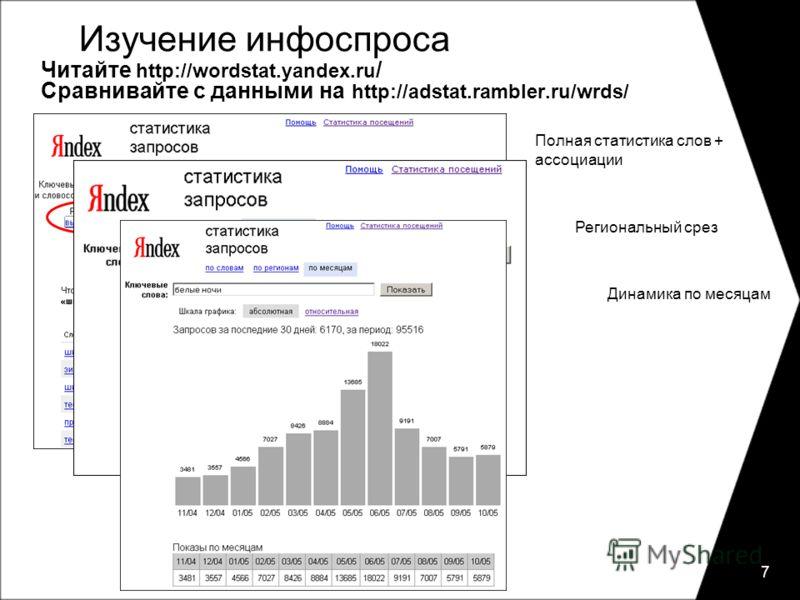 7 Изучение инфоспроса Читайте http://wordstat.yandex.ru / Сравнивайте с данными на http://adstat.rambler.ru/wrds/ Полная статистика слов + ассоциации Региональный срез Динамика по месяцам