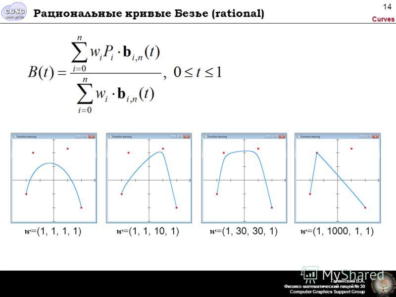 Curves Галинский В.А. Физико-математический лицей 30 Computer Graphics Support Group 14 Рациональные кривые Безье (rational) w= (1, 1, 1, 1) w= (1, 1, 10, 1) w= (1, 30, 30, 1) w= (1, 1000, 1, 1)