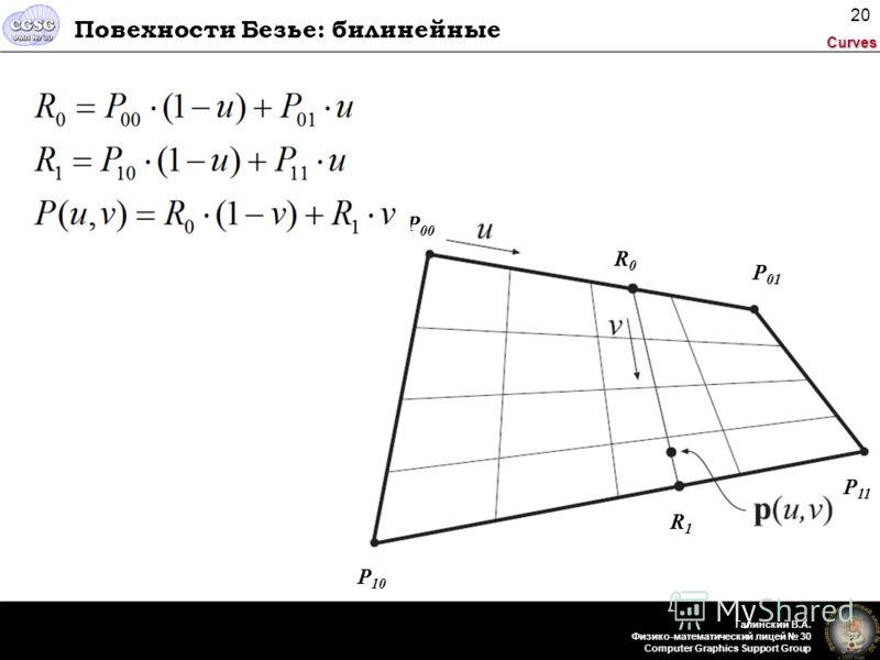 Curves Галинский В.А. Физико-математический лицей 30 Computer Graphics Support Group 20 Повехности Безье: билинейные P 00 P 01 P 11 P 10 R0R0 R1R1