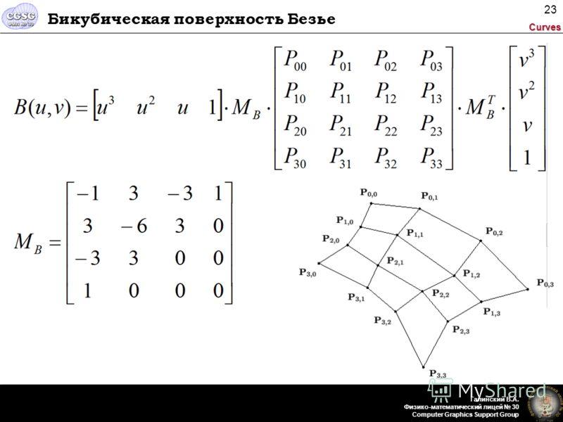 Curves Галинский В.А. Физико-математический лицей 30 Computer Graphics Support Group 23 Бикубическая поверхность Безье